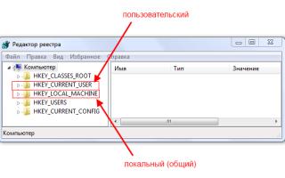 Какими способами можно отключить автозапуск программ в Windows 7