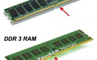 Что дает оперативная память? Зачем нужна оперативная память в компьютере?