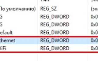 Как не платить оператору за лишние Гб — знакомимся с лимитированным трафиком на Windows</a></noscript>