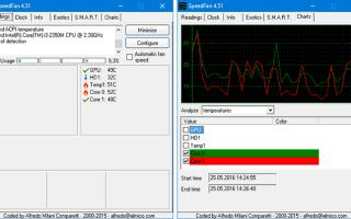 Как узнать температуру процессора в windows 7, 8, 10