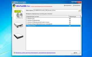 Загрузочная флешка WinSetupFromUSB. Как создать загрузочную флешку с Windows.