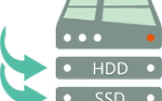 ТОП-10 программ клонирования диска: их достоинства и недостатки