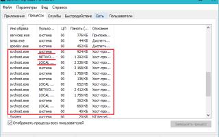 Svchost.exe грузит процессор Windows 7: решение. Как удалить вирус Svchost.exe на Виндовс 7?