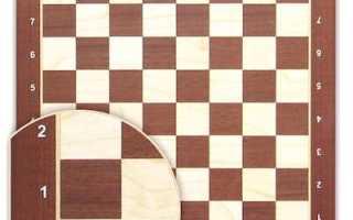 Как отформатировать жесткий диск: способы