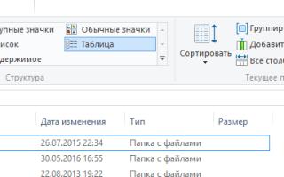 Как изменить или распознать формат файла в Windows