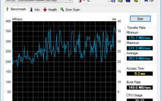 Тест скорости SSD диска. Программы для проверки скорости чтения/записи SSD накопителя