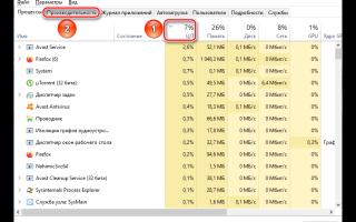 Как узнать, чем загружен процессор.  Решение проблемы с svchost.exe.