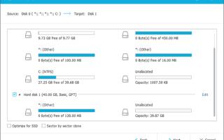 Как перенести Windows на SSD — 6 лучших программ для миграции