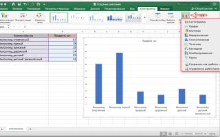 Как создать диаграмму в Excel: пошаговая инструкция