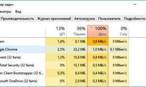 Что делать, если в Windows 8 жесткий диск загружен на 100 процентов