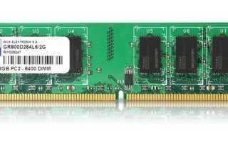 Типы и основные характеристики  оперативной памяти компьютера