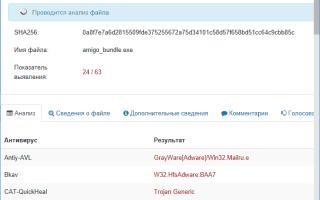 Как проверить APK-файлы приложений для Android на вирусы — AndroidInsider.ru