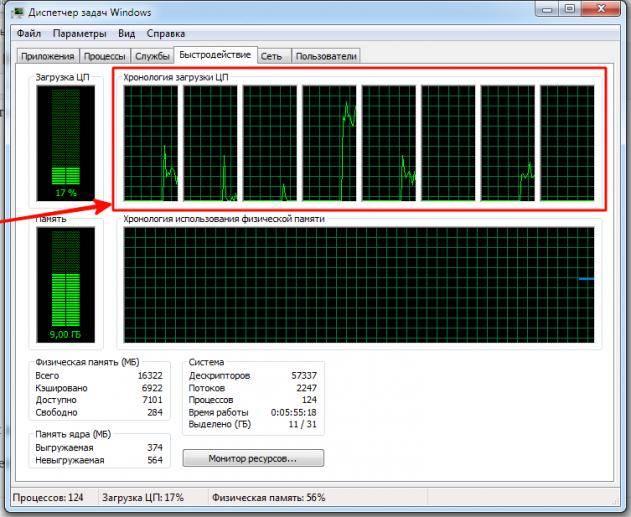 YAdra-protsessora-631x517.png