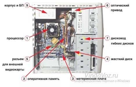 1380194366_ochistka_kompyutera_i_sistemnogo_bloka_ot_pyli_7.jpg