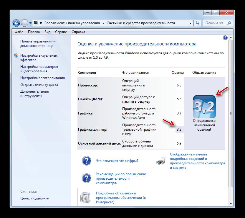 Prosiotr-indeksa-proizvoditelnosti-sistemyi-v-Windows-7.png