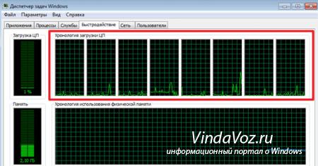 1489425218_potoki_processora_2.png