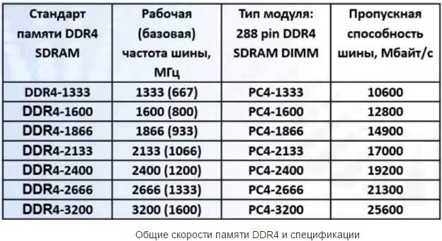 chastota_operativnoj_pamyati7.jpg