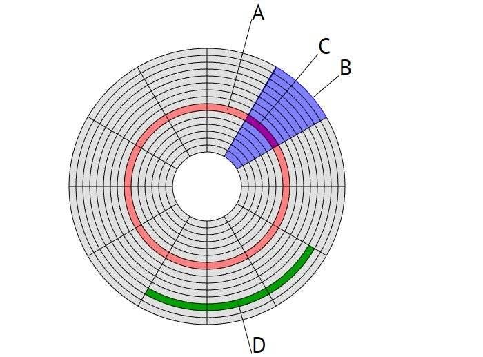 Vokrug-HDD-magnitnym-sposobom-sozdajutsja-specialnye-logicheski-razmechennye-oblasti.jpg