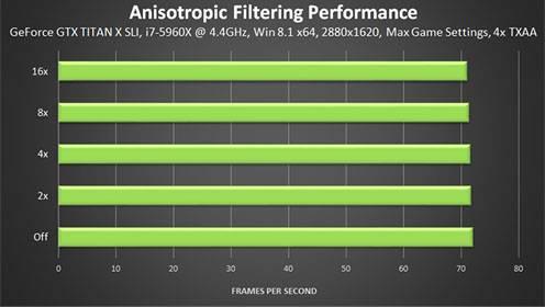 anisotropic.jpg