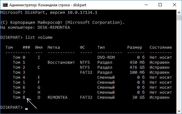 Команда list volume в diskpart
