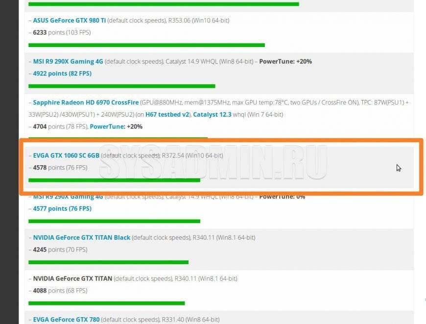 Test-results-FurMark-3-870x661.jpg