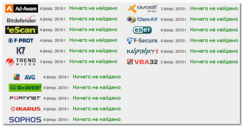 Rezultatyi-proverki-800x419.png