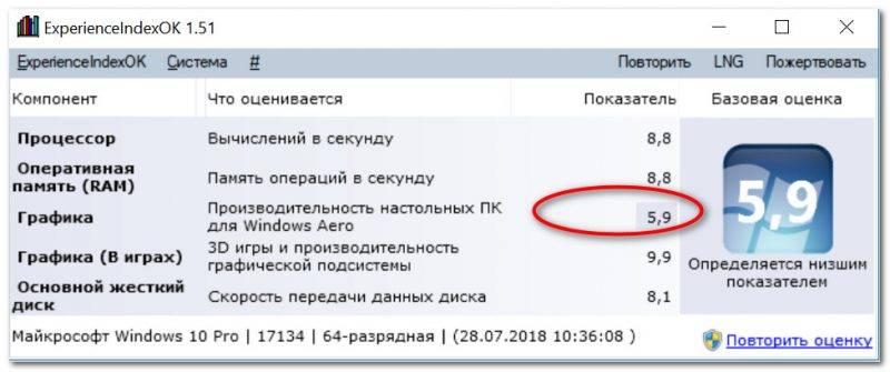 Otsenka-proizvoditelnosti-59-800x335.jpg