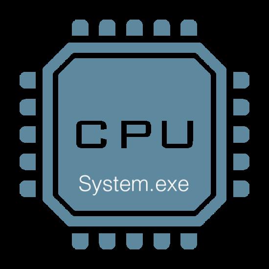 CHto-delat-esli-protsess-System-gruzit-protsessor.png