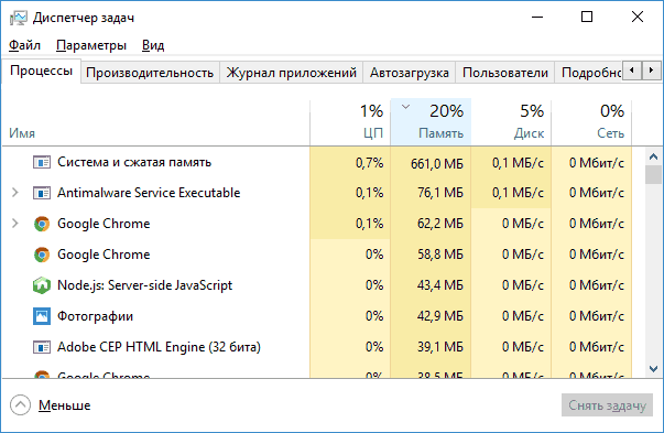 system-and-compressed-memory-process.png