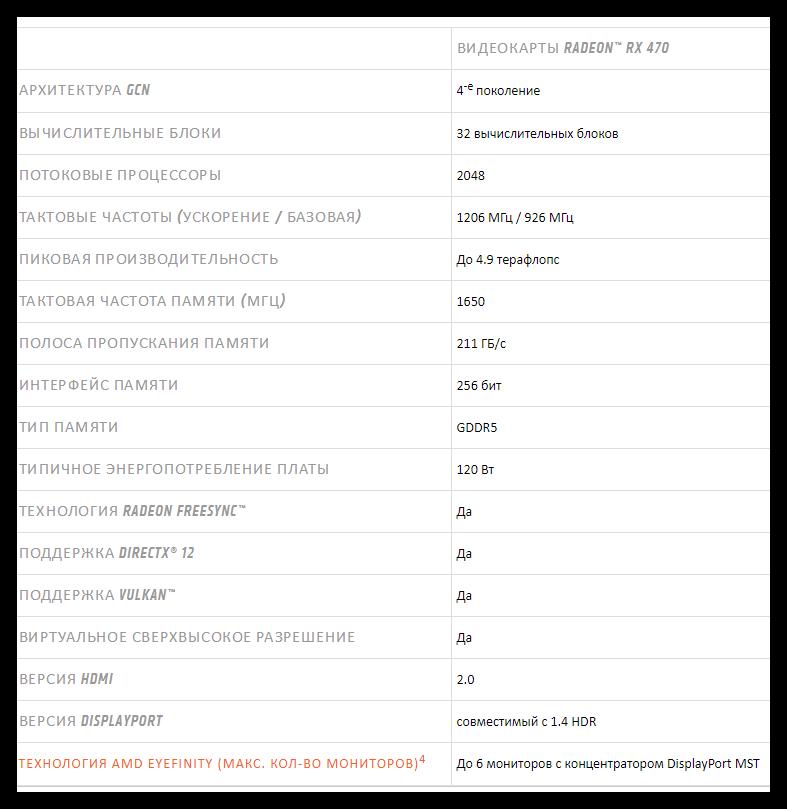 Informatsiya-o-graficheskom-adaptere-RX-470-na-ofitsialnom-sayte-AMD.png