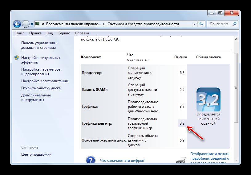 Samyiy-slabyiy-komponet-v-okne-indeksa-proizvoditelnosti-na-Windows-7.png