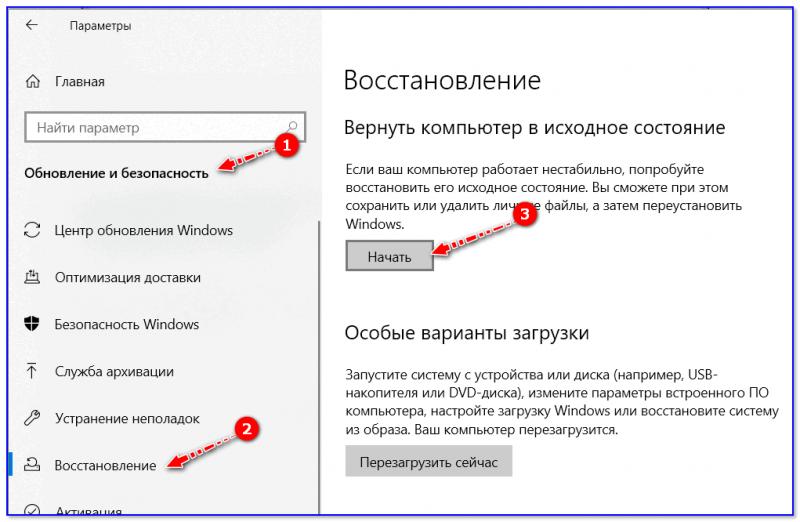 Vosstanovlenie-nachat-800x522.png