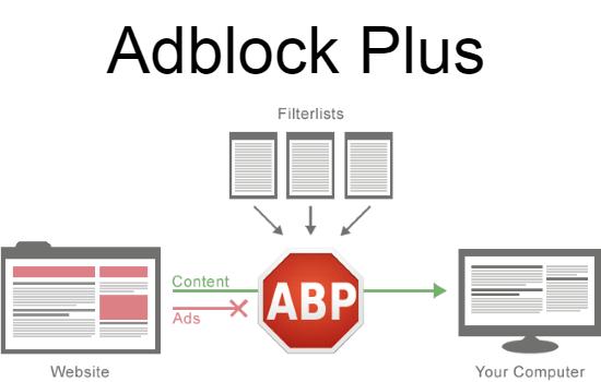 adblockplus-org-dlya-yandeks.png