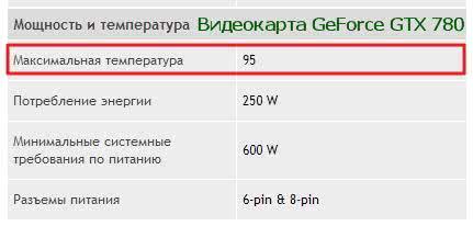 Maksimalnaya-temperatura-GeForce-GTX-780.jpg