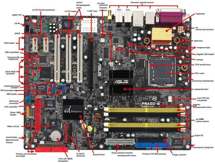 Motherboard_mini-700x530.jpg