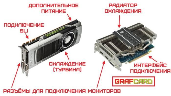 Elementy-na-videokartah.jpg