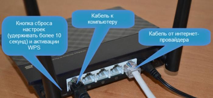 Nahodim-WAN-razem-i-vstavljaem-kabel-internet-provajdera.jpg