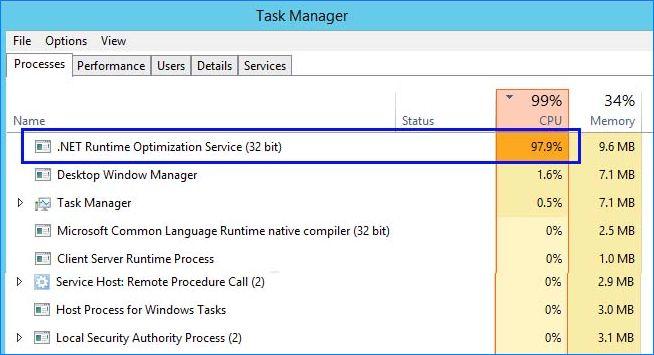 net-runtime-optimazation-service-gruzit-protsessor.jpg