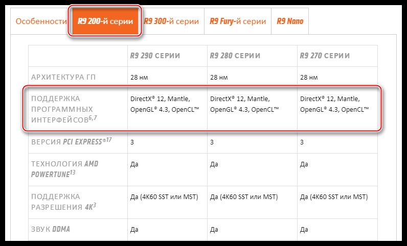 Informatsiya-o-maksimalnoy-podderzhivaemoy-videokartoy-versii-biblioteki-DirectX-na-ofitsialnom-sayte-AMD.png