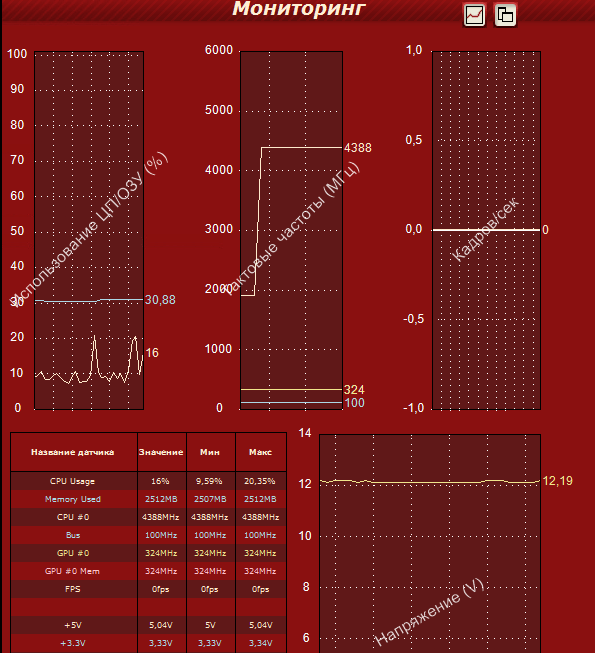 11-monitoring-parametrov-videokarty.png