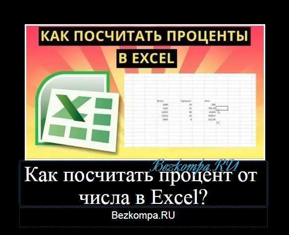 kak-poschitat-procent-ot-chisla-v-Excel.jpg