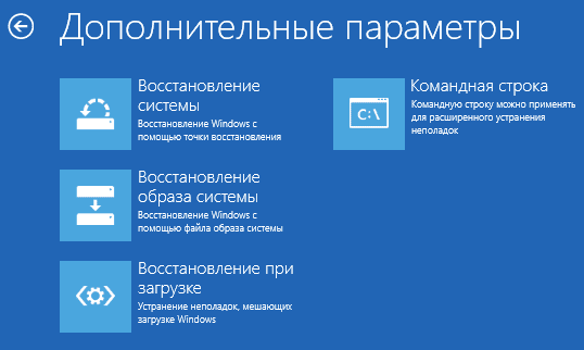 Командная строка для восстановления Windows 8