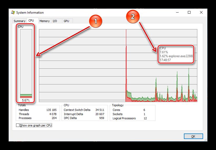 vkladka-monitoringa-cpu-v-process-explorer.png