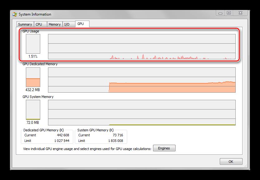 Grafik-nagruzki-videokartyi-v-Process-Explorer-1-1.png