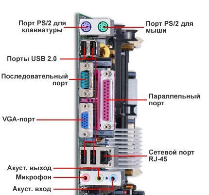 mainboard-ports.jpg