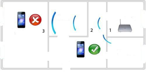 Pochemu-otkljuchaetsja-Wi-Fi-na-noutbuke-6.jpg