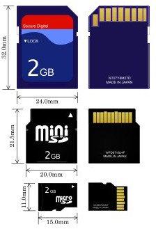 SD-miniSD-MicroSD-kartyi.jpg