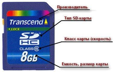 Informatsiya-na-SD-karte.jpg