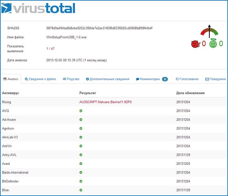 virustotal-result.jpg