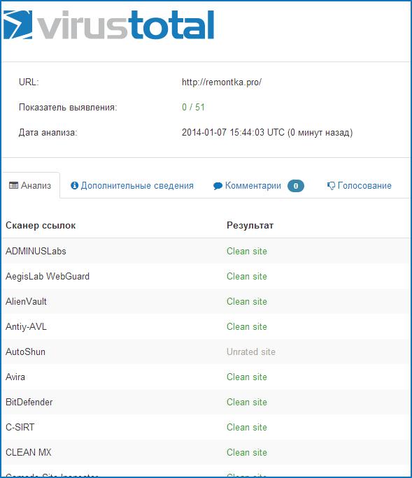 website-virustotal-check.png